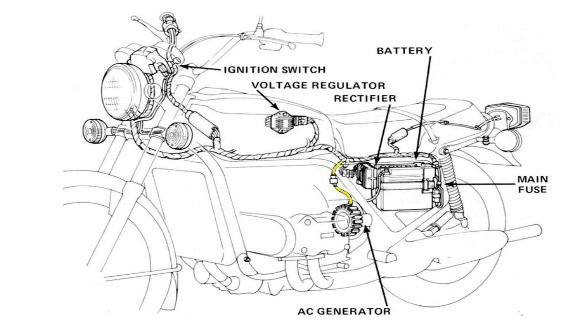 honda gl500 wiring diagram