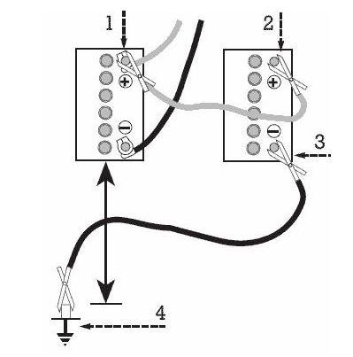 Ignition/Electrical Randakk\u0027s Blog