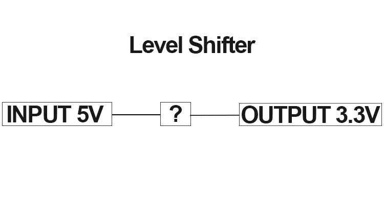 level shifter