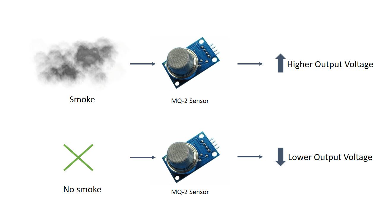 smokepicture