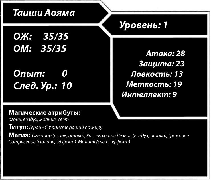 Таб 5-1