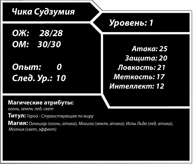 Таб 5-2