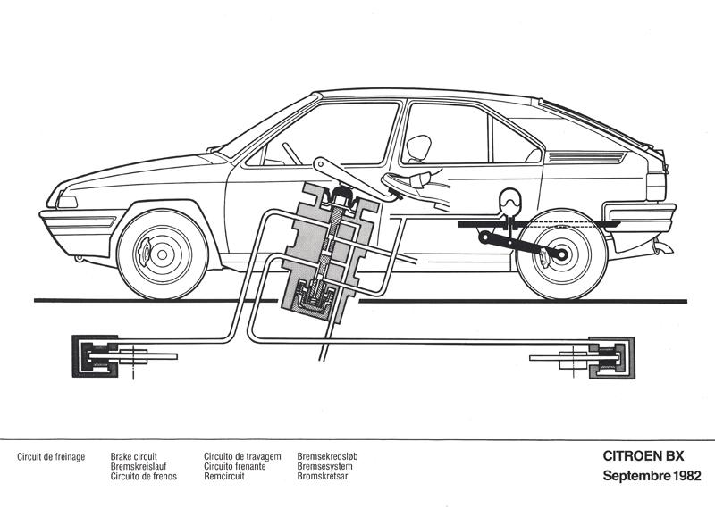 citroen bx hydropneumatic suspension diagrams