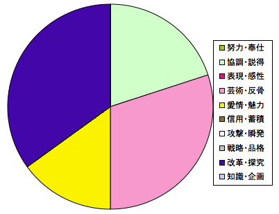 本田宗一郎2