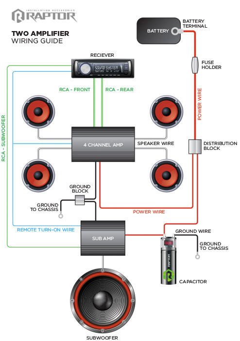 Car Amp Wiring - Wiring Diagram Progresif