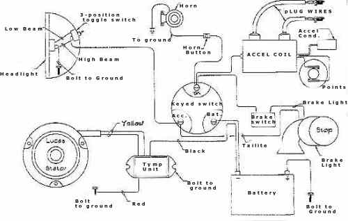 bsa positive ground wiring diagram