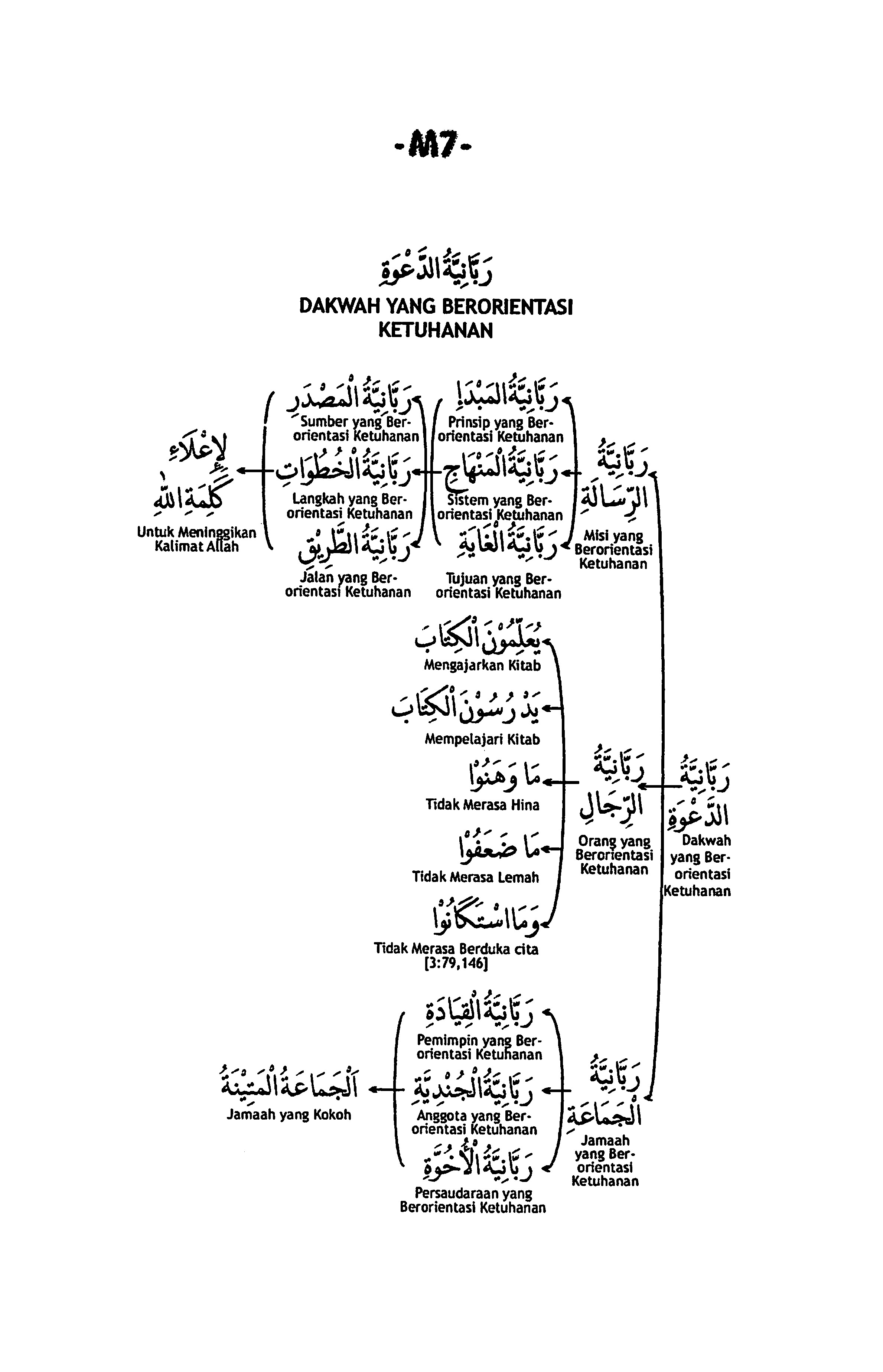Skripsi Pendidikan Agama Islam Tarbiyah Kuantitatif Bahan Ajar Lembar Kerja Siswa Lks Untuk Meningkatkan 2378 X 3696 Jpeg 637kb Materi Tarbiyah Rasmul Bayan Tarbiyah