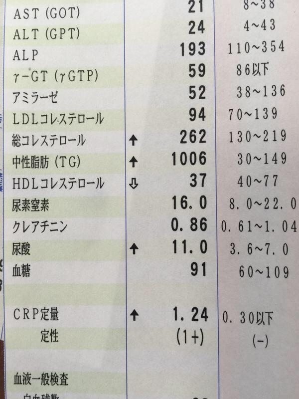 血液102