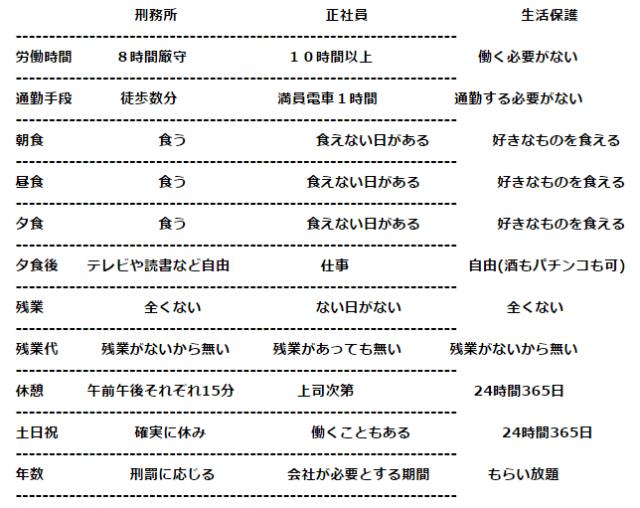 seikatuhogo8