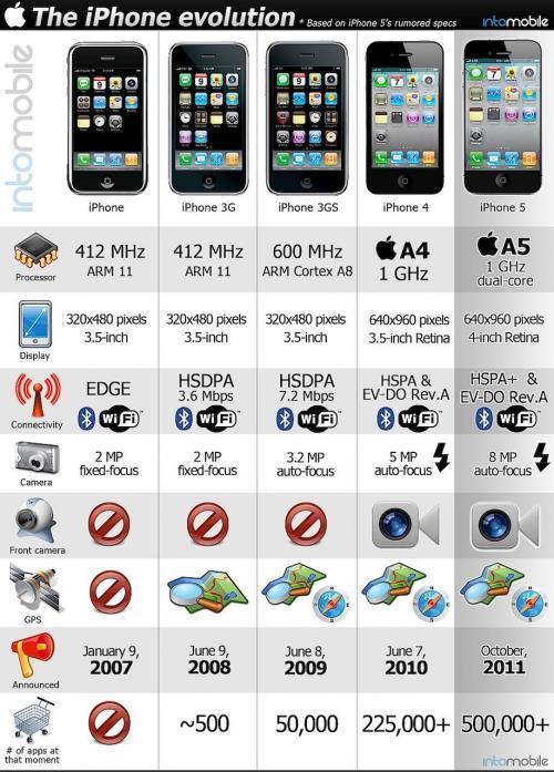 iphone3_20111002092659.jpg