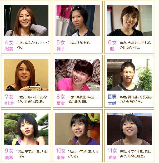 女子中学生861