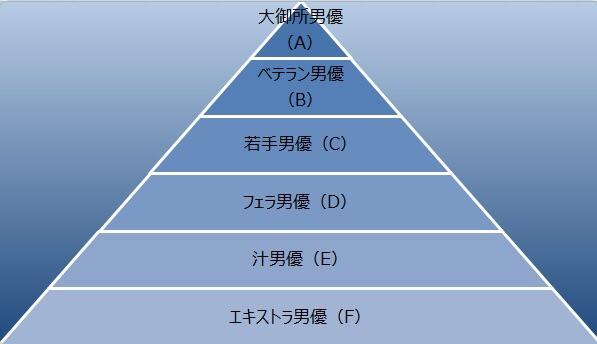 AV男優1401