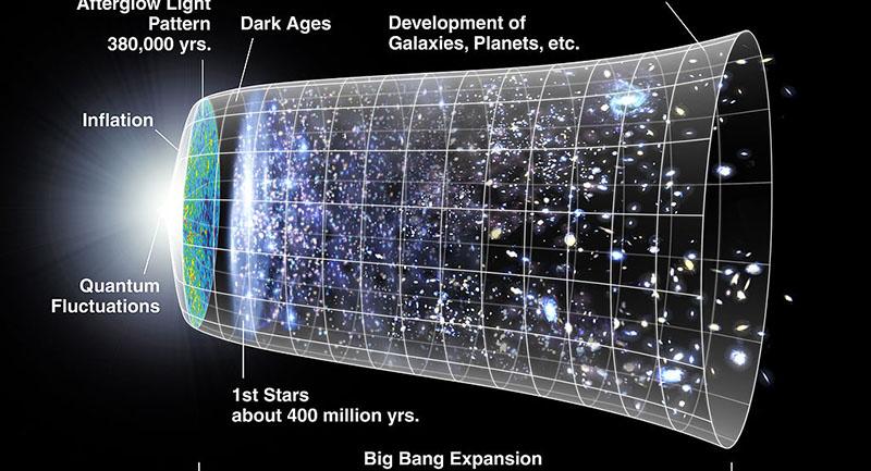 universe_expansion