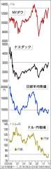 「日本経済新聞」3月14日付夕刊