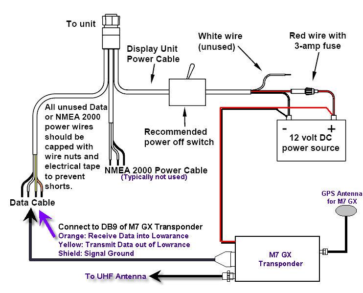 Garmin Nmea 0183 19 Pin Wiring Diagram circuit diagram template