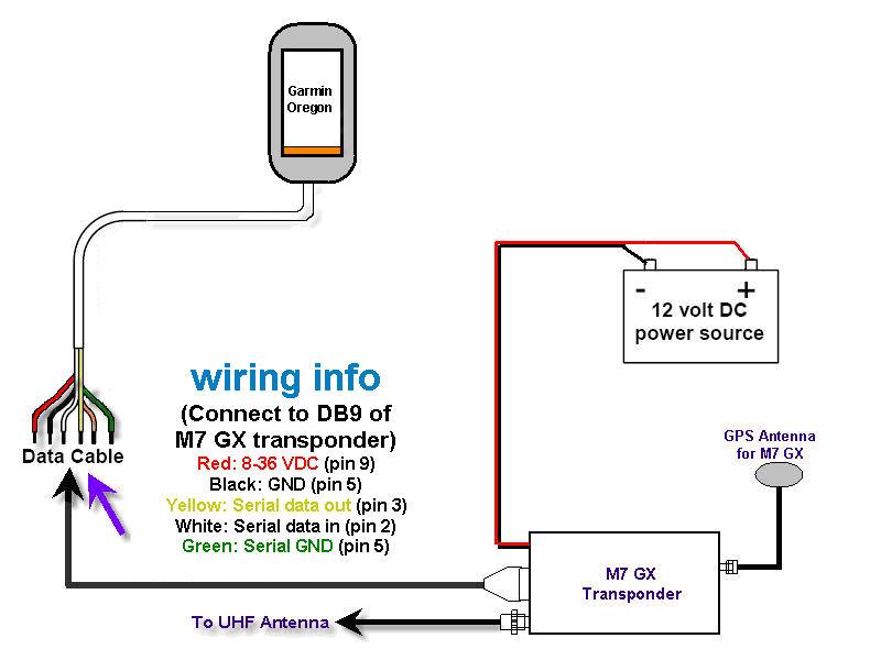 nmea gps 0183 wiring diagram