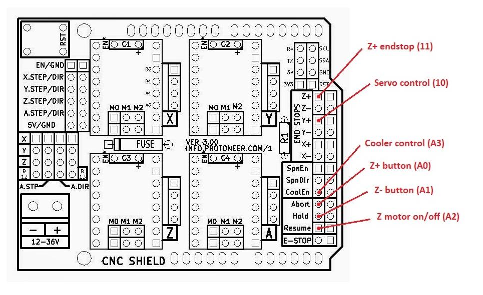 arduino cnc shield wiring diagram