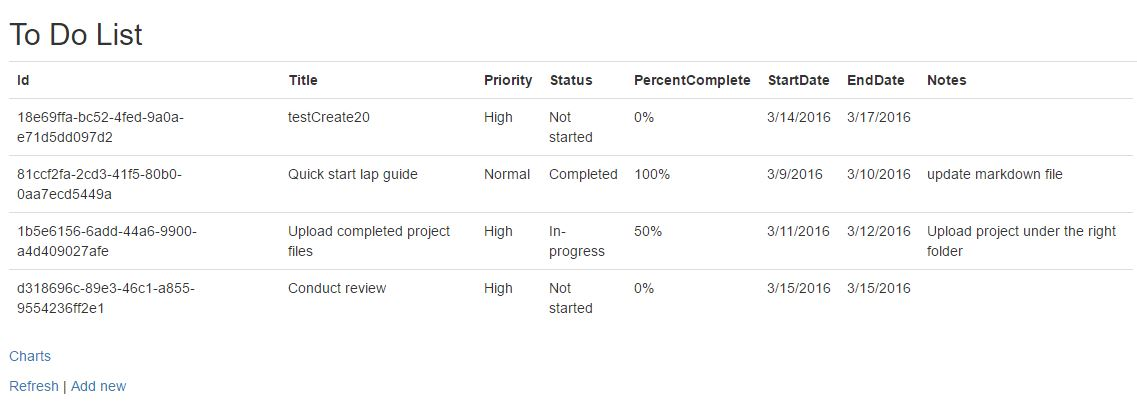 Office Dev Center - Microsoft Graph Excel REST API ASPNET to-do - sample to do list