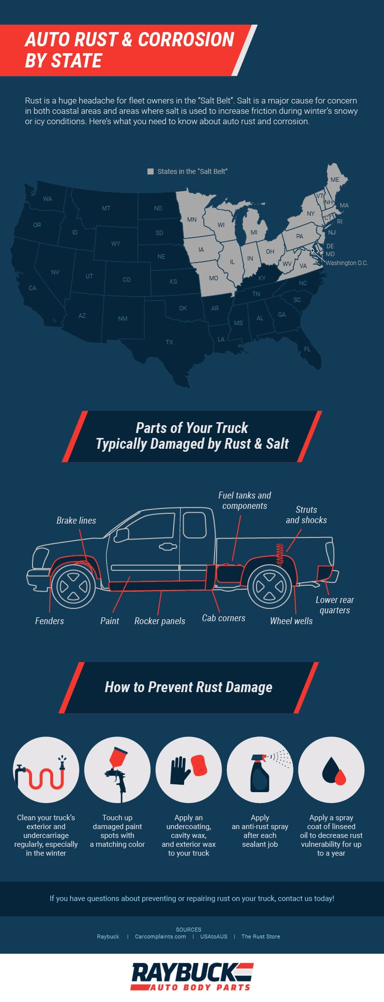 Just Cause 4 Worst States For Road Salt & How To Prevent Truck Rust In