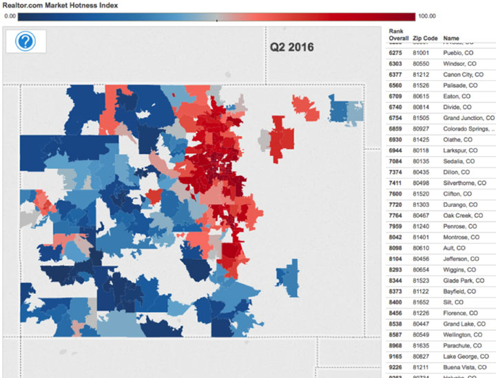 Realtor® Economic Research - Housing Data  Real Estate Market