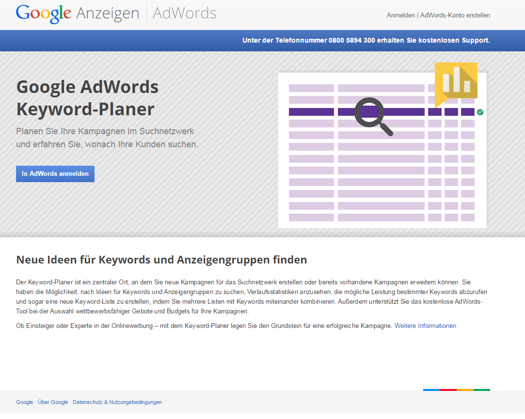 Google Adwords Keyword Keywordanalyse Re7consulting