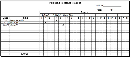 Weekly sales report template free microsoft word templates