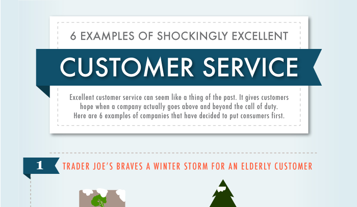6 Examples of Good Customer Service Skills Real Estate Agent U - good customer service skills example