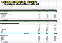 10 Free Real Estate Spreadsheets - Real Estate Finance