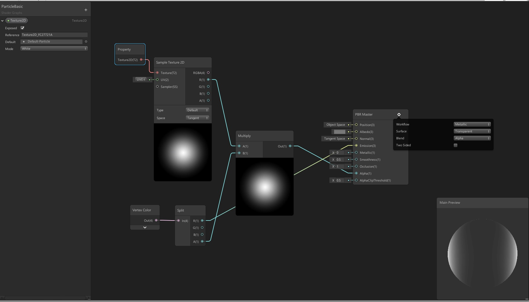 Shadergraph Default Particle Shader Unity Real Time Vfx