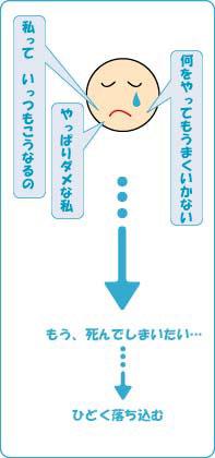 seikaku-zu-2