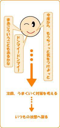 seikaku-zu-3