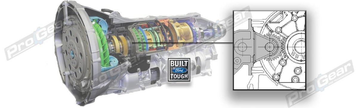 Ford Transmission PTO Chelsea Series 247  248 for Ford Trucks