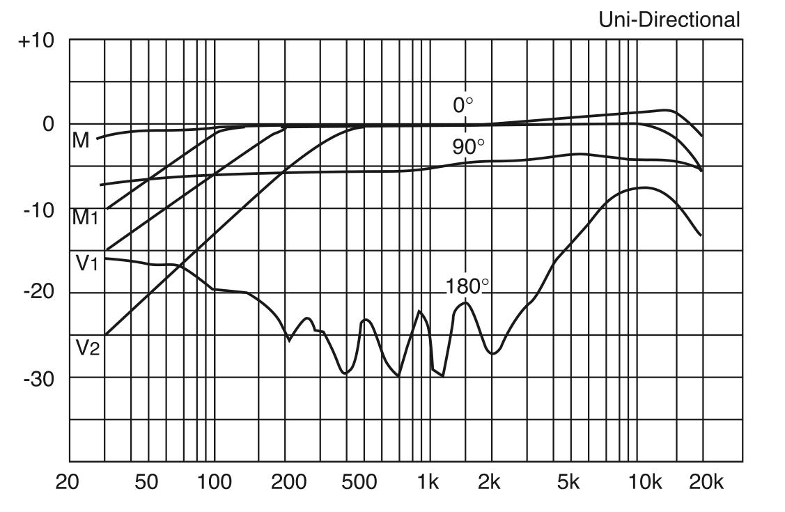 xlr phantom power schematic