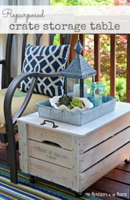 crate-storage-side-table