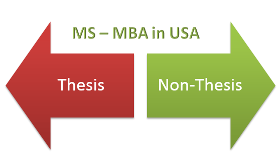 ... doctoral study of dissertations 2014-current by an example. Phd