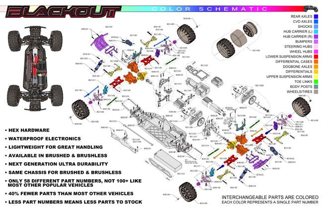 dakota xtreme 150cc wiring diagram auto electrical wiring diagram rh handmaid cf