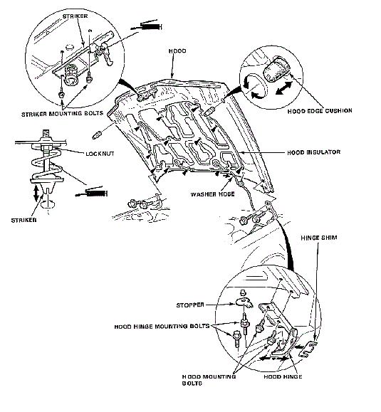 honda element dash wiring schematic