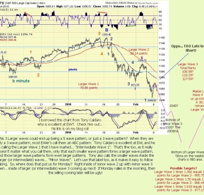 Tony-Caldaro-60-minute-SPY-chart-02-08-2010