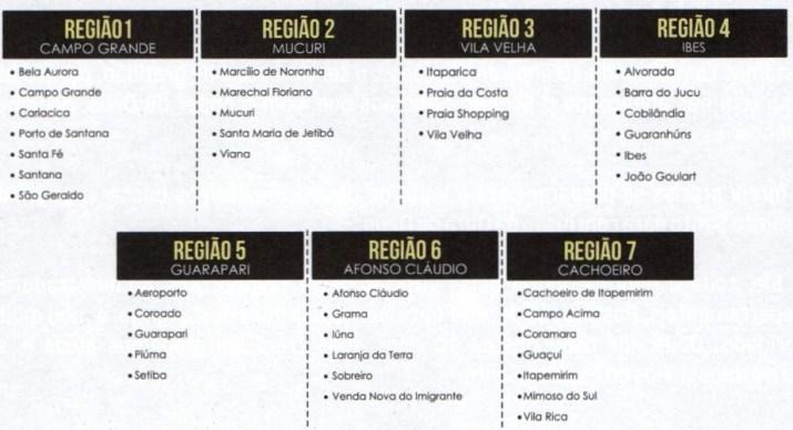 regioes ases