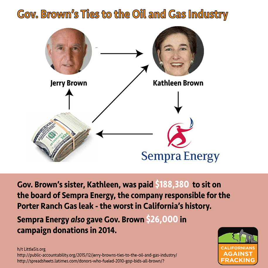 Jerry Brown's big bad ties to oil and gas industry