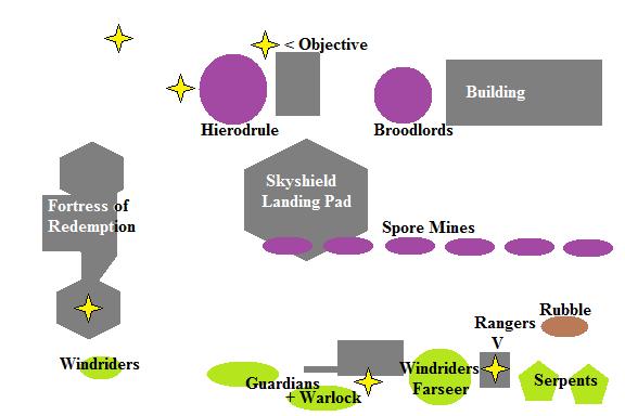 Round 2 Setup