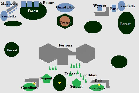 round-1-setup.png
