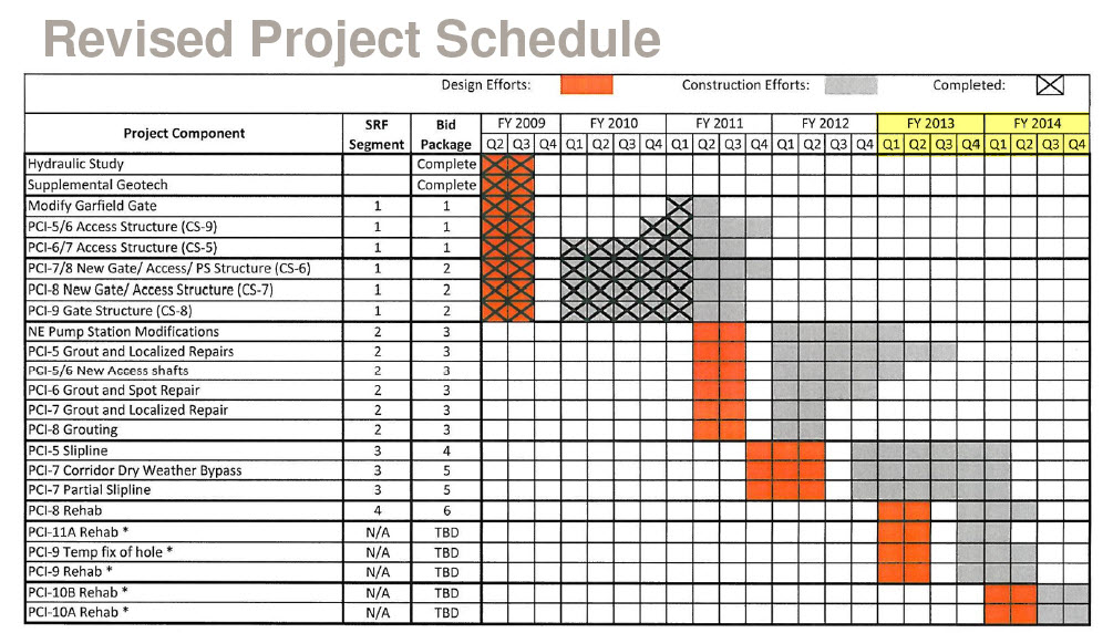 sample construction project schedule