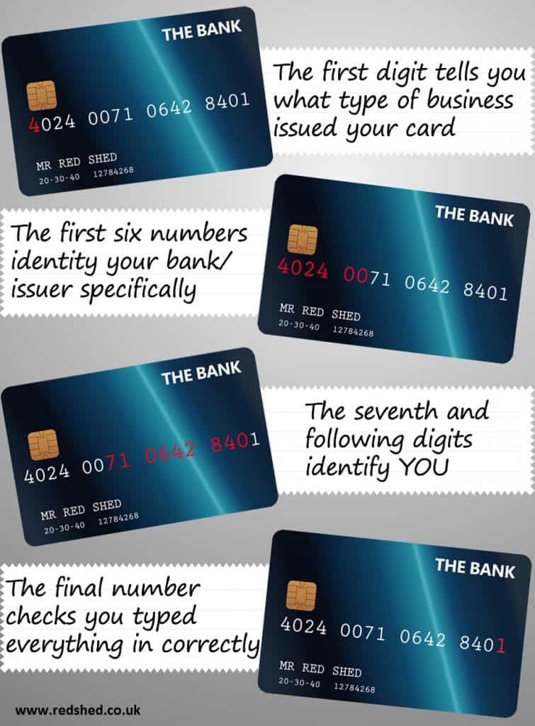 How Do Credit Card Numbers Work?