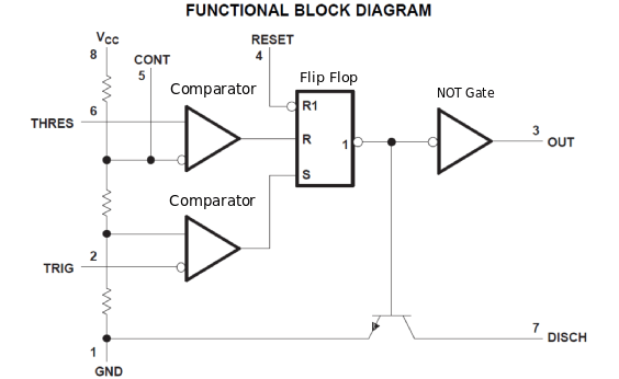 internal block diagram of 555 timer