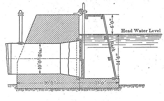 wadsworth fuse box diagram