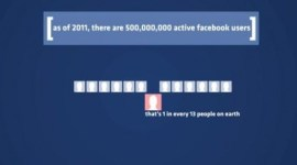 facebook obsesion