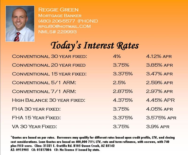 October 2011 Mortgage News and Rates