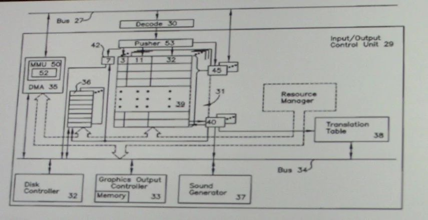 block diagram of graphic card