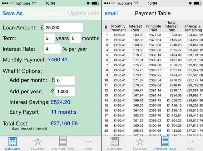 Cashing it in Personal finance apps \u2013 the best and the rest \u2022 The